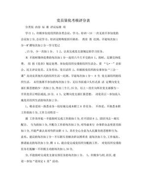 党员量化考核评分表.doc