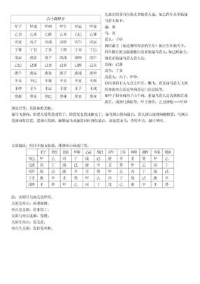 遁法择日.doc