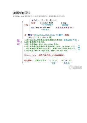 英语所有语法.doc