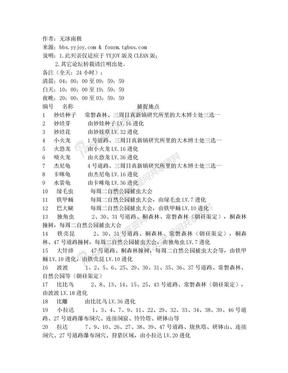 口袋妖怪_灵魂之银(魂银) 493全精灵捕获列表.doc