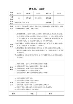 部门岗位职责说明(产品技术).doc