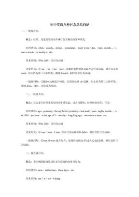 初中英语八种时态总结归纳.doc