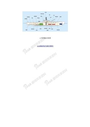 被遗忘的水下恶狼:日本乙型潜艇全传.doc