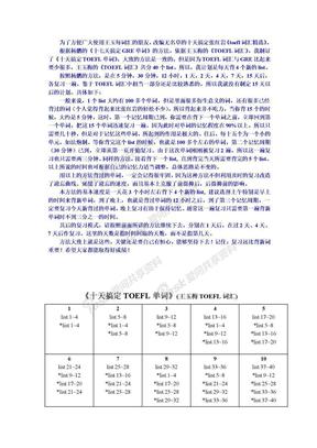 十天搞定《王玉梅TOEFL词汇》.doc