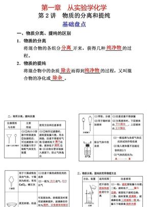 2013化学一轮复习课件:第一章 第2讲 物质的分离和提纯.ppt