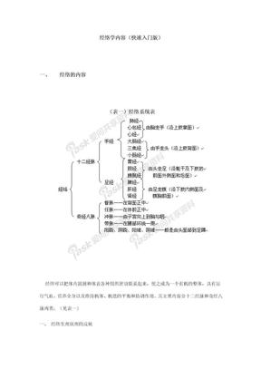 经络学内容(快速入门版).doc