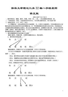 孙海义-命理过三关.doc