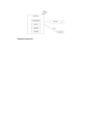 普通监控系统拓扑图.doc