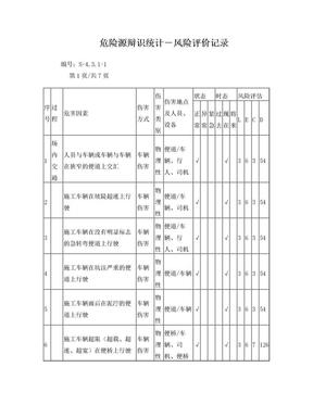 道路施工危险源辨识清单.doc
