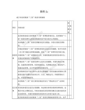 """市农村集体""""三资""""检查考核细则.doc"""
