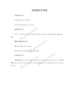 汉语拼音字母表打印粘贴版.doc