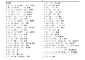 新标日初级上册_单词.docx