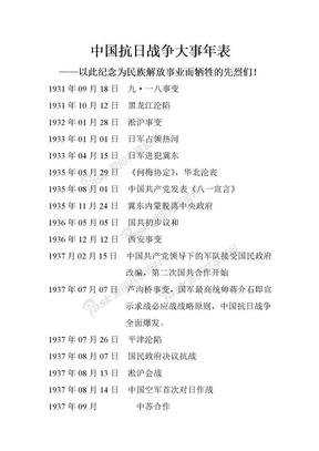 中国抗日战争大事年表.doc