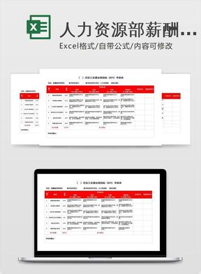 人力资源部薪酬福利管理岗KPI考核表excel表格模板.xls