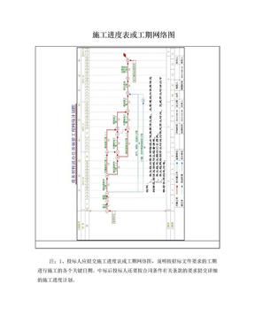 施工进度表或工期网络图.doc