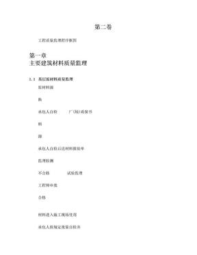 公路工程监理工作程序框图大全.doc