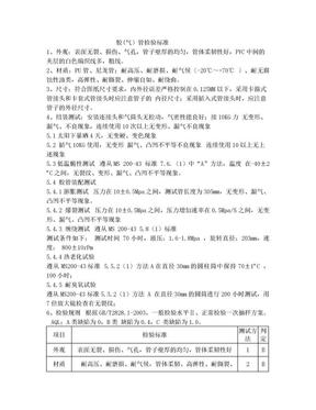 胶管检验标准.doc