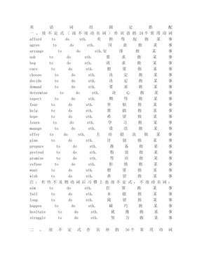 常见英语动词包括及物动词,不及物动词的_固定搭配.doc