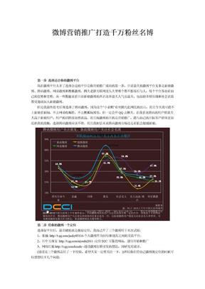 微博营销推广打造千万粉丝名博.doc