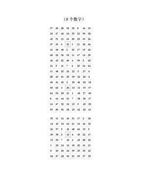 舒尔特表(8个数字).doc
