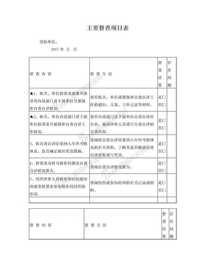 保密自查自评工作主要督查项目表.doc