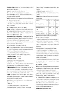 宏观经济学归纳(2).doc