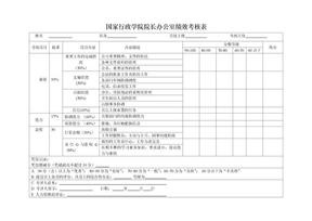 院办行政办公室人员绩效考核表01.doc