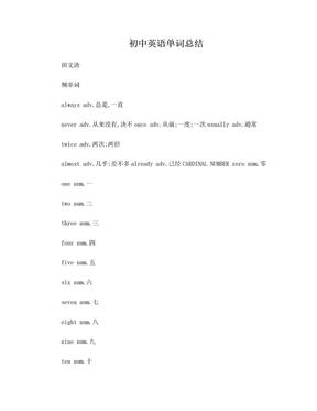 冀教版初中英语单词总结分类(整理).doc