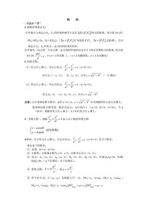 椭圆性质总结及习题.doc