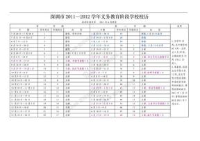 深圳市2011—2012学年义务教育阶段学校校历.doc