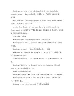 英文励志名言.doc