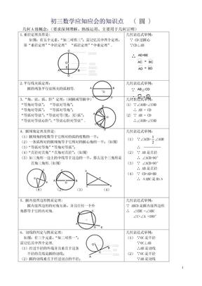 中考数学知识点.doc
