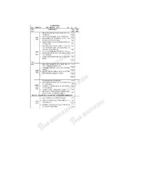 公司销售经理绩效考核表.doc