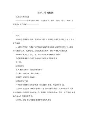 招标工作流程图.doc