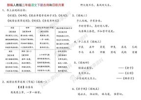 20.2018部编人教版二年级语文下册古诗和日积月累.pdf