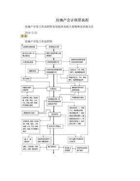 房地产会计核算流程.doc