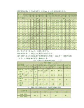 公差对照表.doc