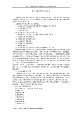 2011行政人事工作计划.doc