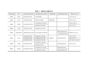 国家级工业园区名单.doc