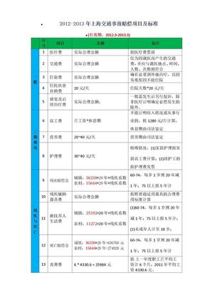 2012-2013年上海交通事故赔偿项目及标准.doc