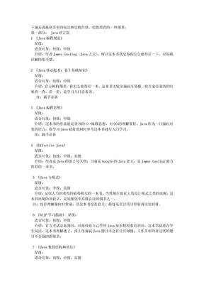 Java学习经典书籍.doc