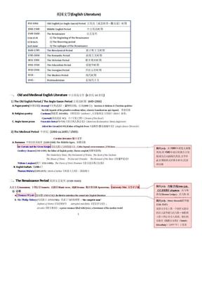 超详细整理 TEM8 英语专八英美文学.doc