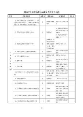 4、机电安全质量标准化标准及考核评分办法.doc