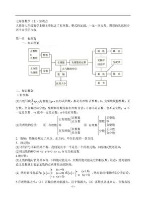 初中数学知识点总结——人教版.doc