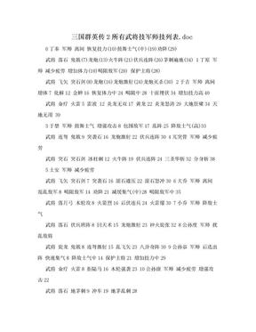 三国群英传2所有武将技军师技列表.doc.doc