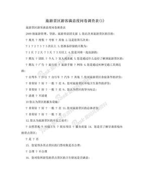 旅游景区游客满意度问卷调查表(1).doc