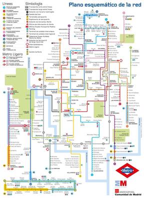 马德里地铁图.pdf