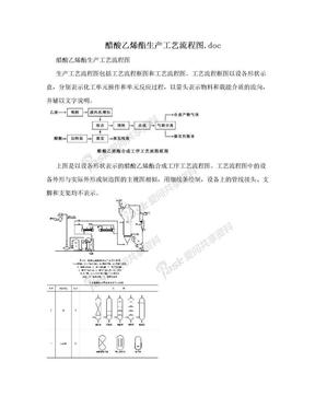 醋酸乙烯酯生产工艺流程图.doc.doc