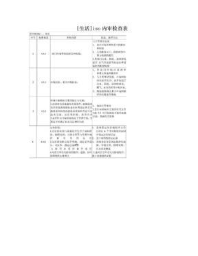 [生活]iso内审检查表.doc