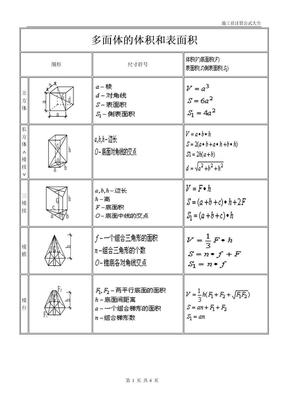体积、表面积计算公式大全.doc
